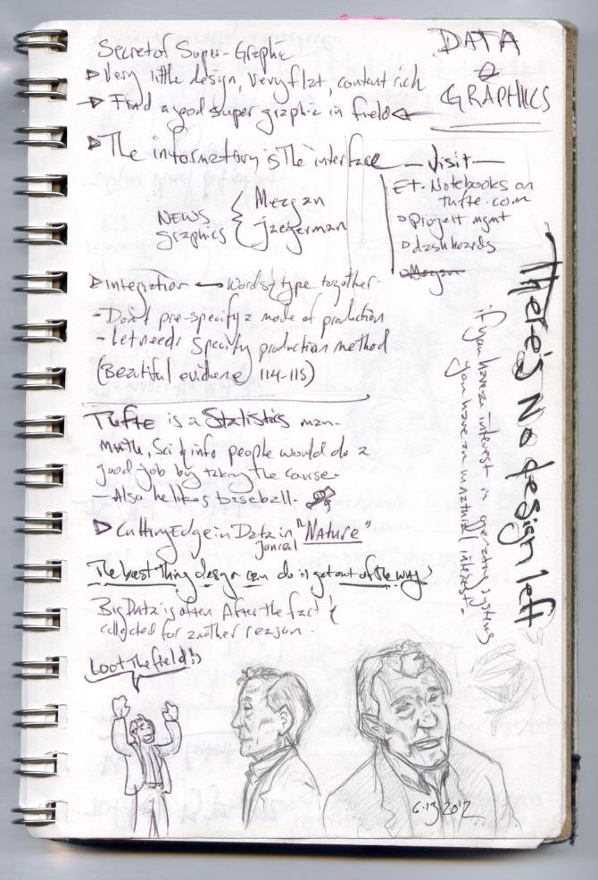Edward Tufte Course Notes